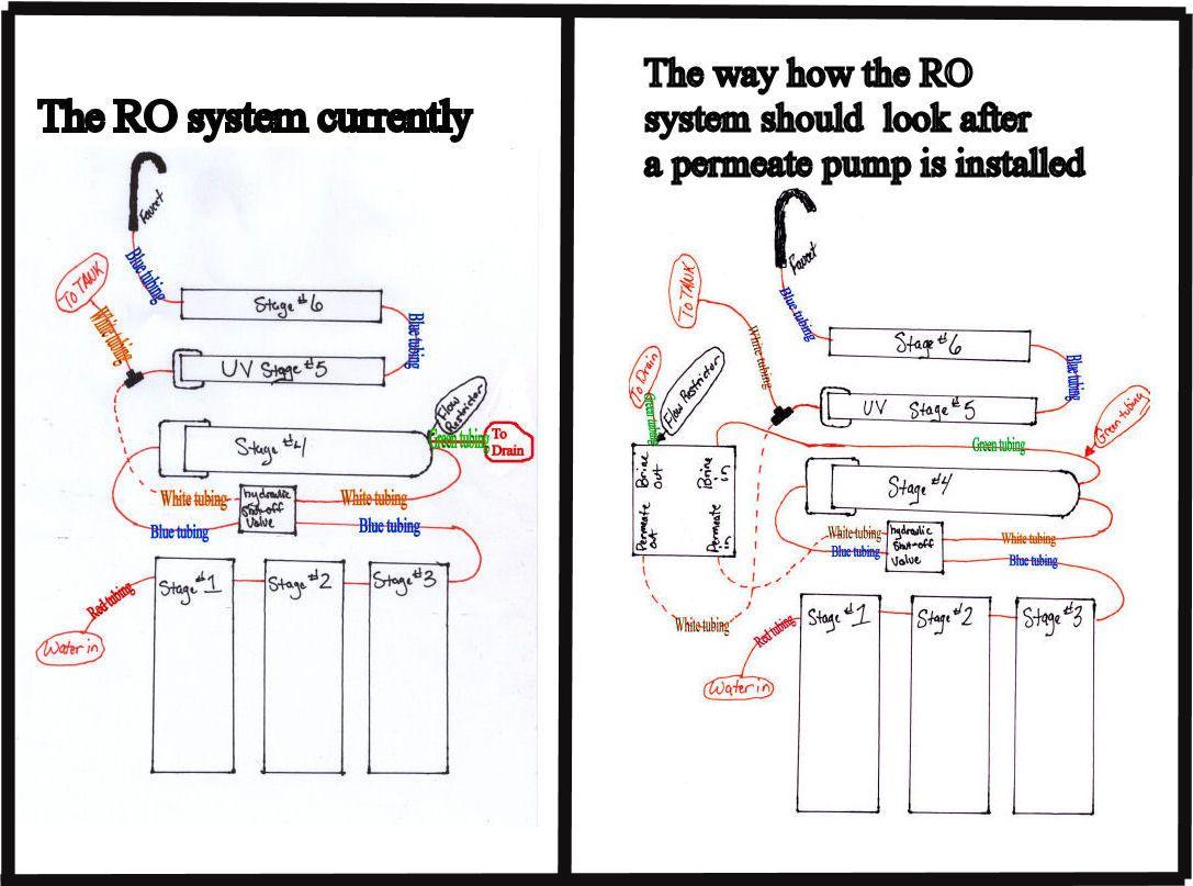 ro tubing diagram electricity site