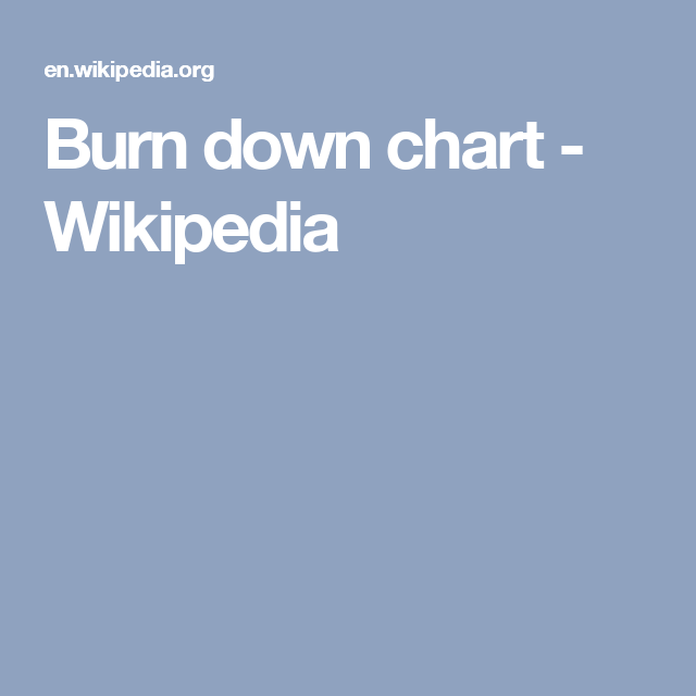 Burn Down Chart  Wikipedia  Product Owner    Charts