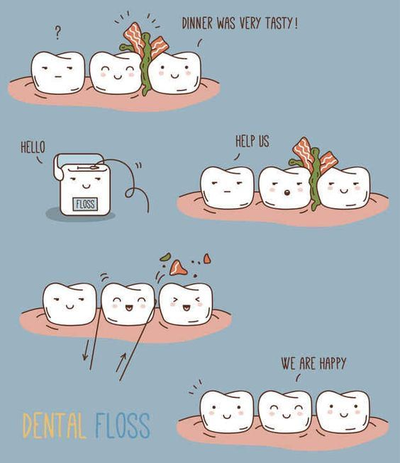 dental floss how to use