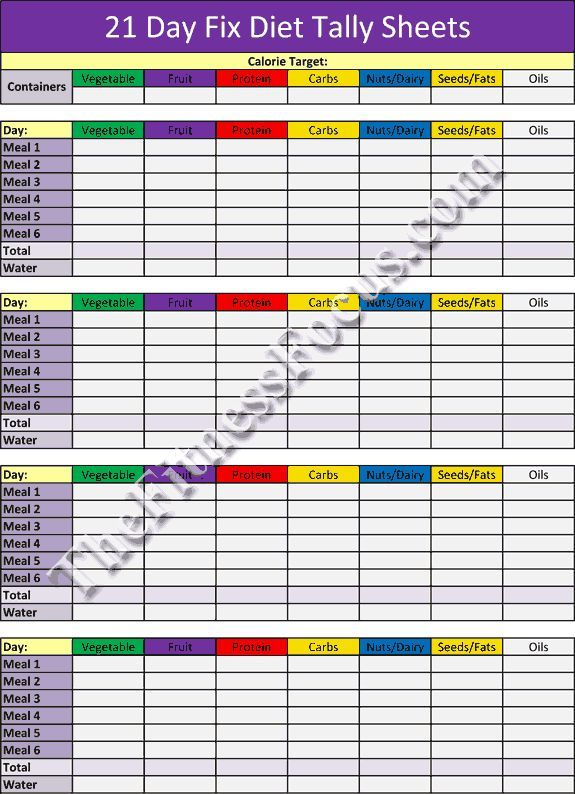 21 Day Fix Workout Schedule & Portion Control Diet Sheets