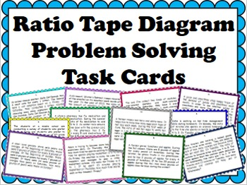Ratio tape diagram problem solving task cards diagram students this product includes 12 realistic ratio story problems solvable using tape diagrams these ratio problems ccuart Images