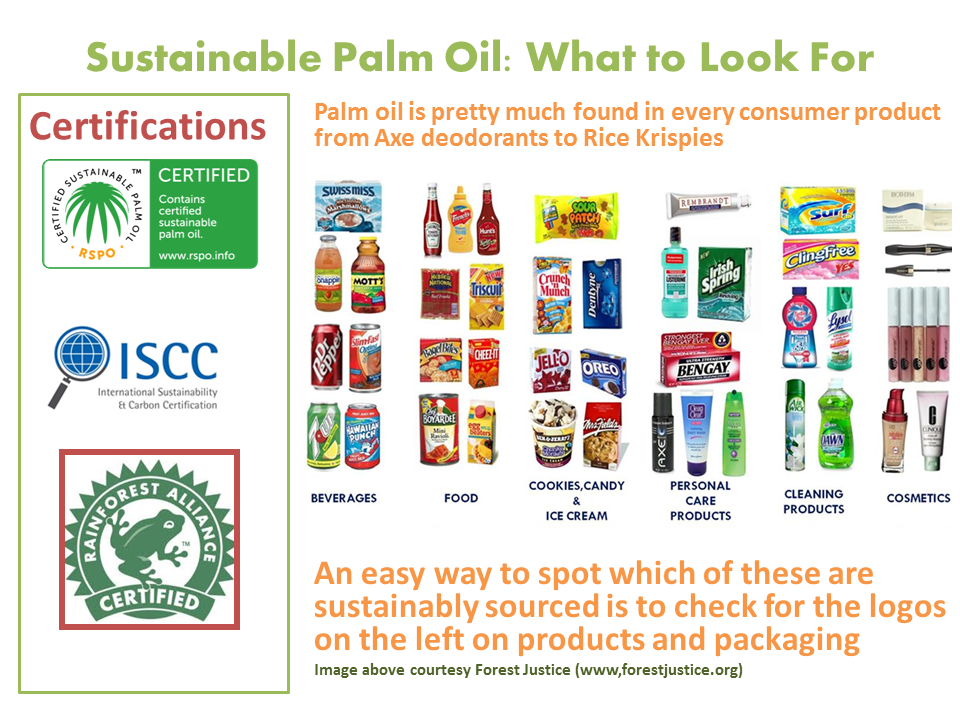 Products Containing Palm Oil. When you know better you should do ...