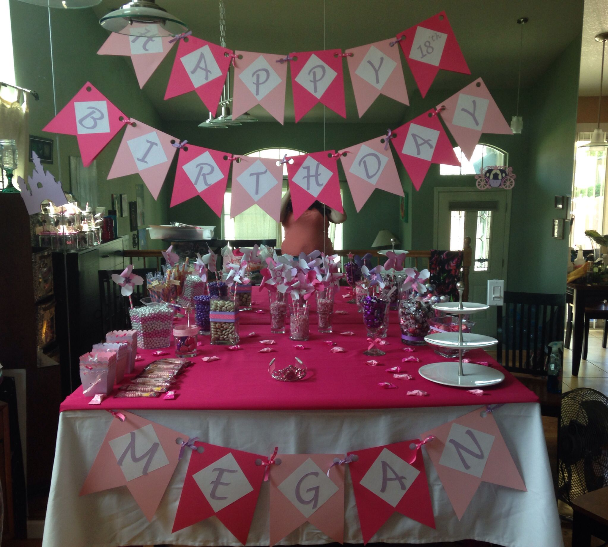 Cakecandy Buffet I Did