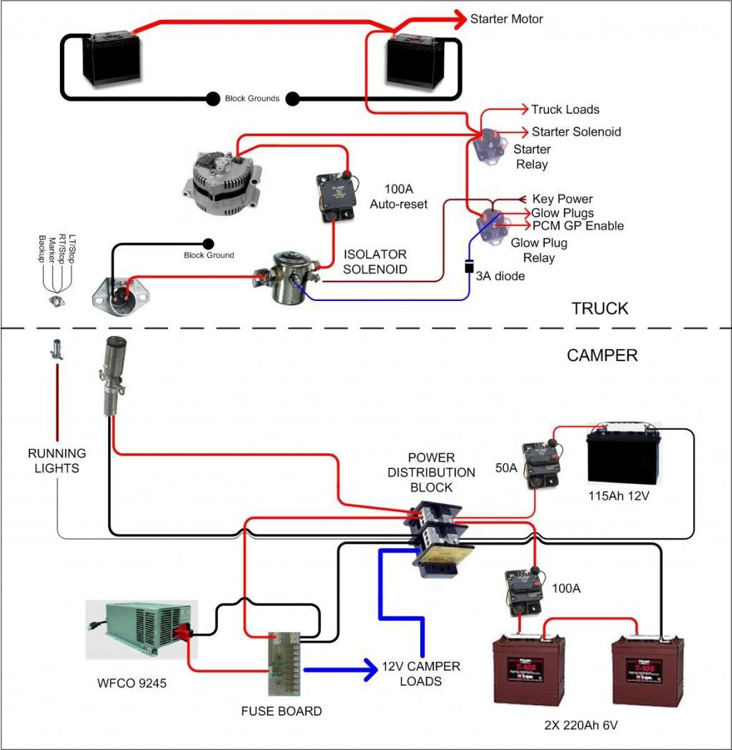rv converter wiring diagram in camper plug battery images rv trailer battery wiring 12v vs 6v [ 1024 x 1049 Pixel ]