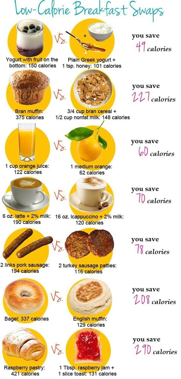 Best 2 week weight loss cleanse