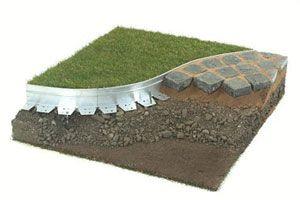 Bordure Jardin Aluminium Me Can Walkway Stamp Form