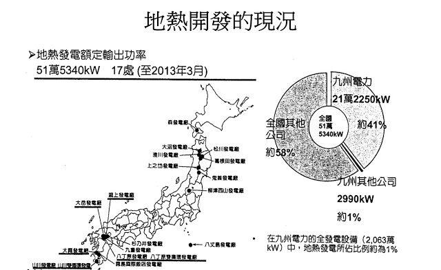 台灣能源: 地熱與基載電廠