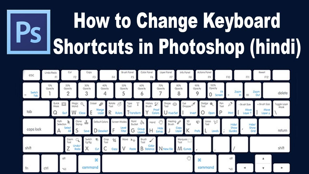 How to Change Keyboard Shortcuts in Photoshop (in hindi)