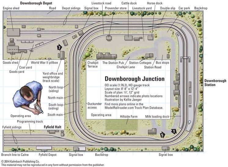 Downborough Junction From Track Plan Database