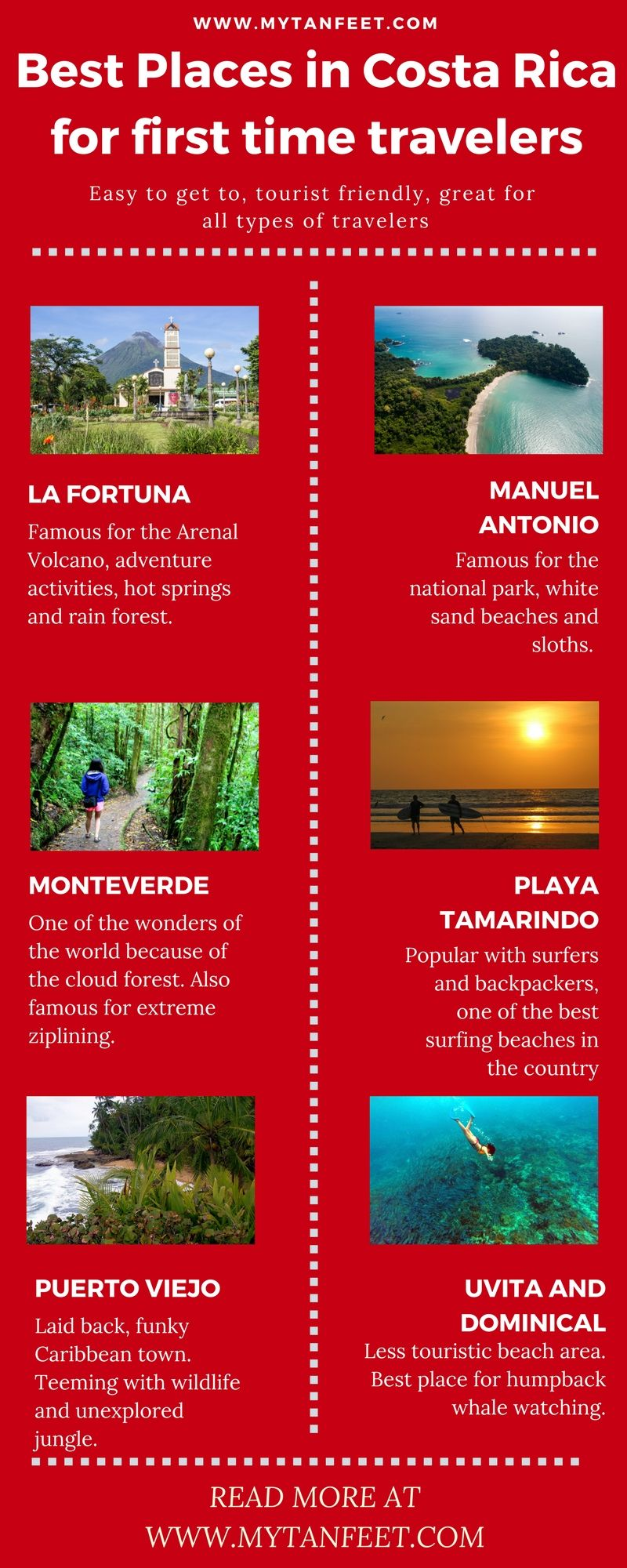 The Best Places In Costa Rica To Visit Guide With Maps Photos