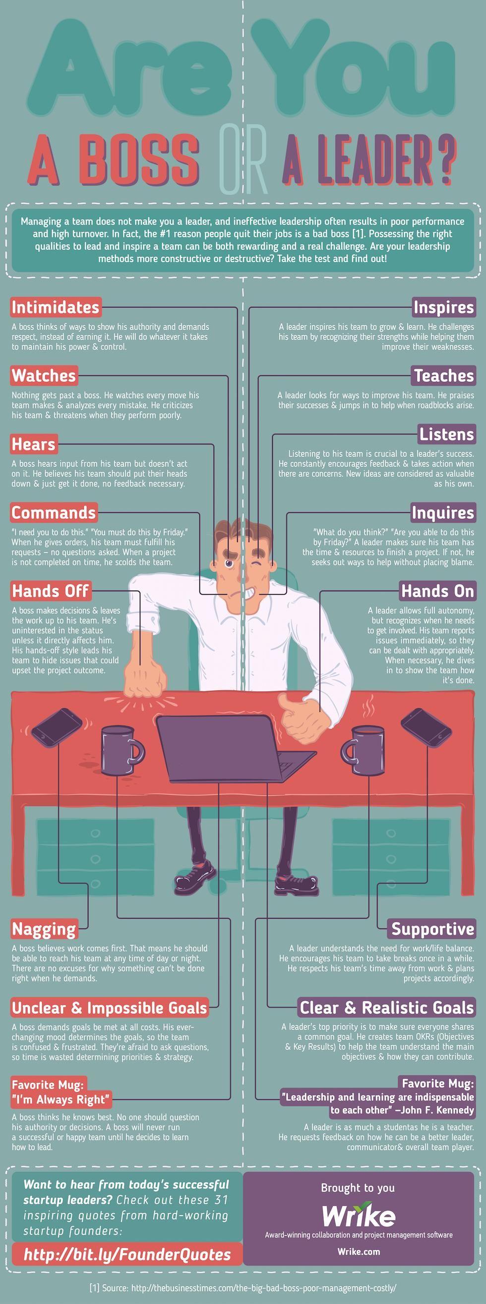 Infografia Eres Un Jefe O Un Lider Empleo Rrhh Leadership Leadership Skills Leadership Management
