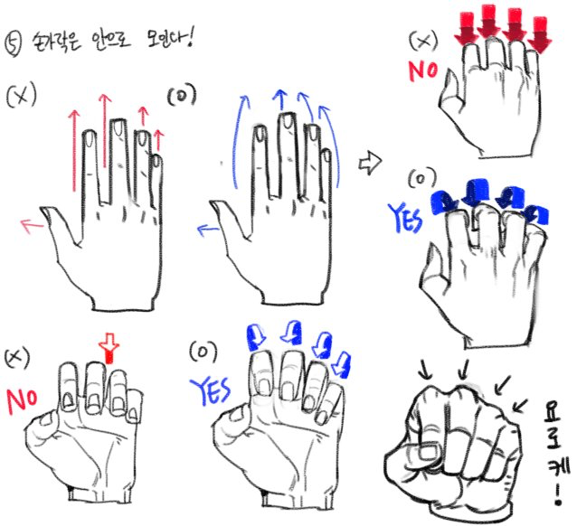 Pin de andrea en Hands/Feet Ref | Pinterest