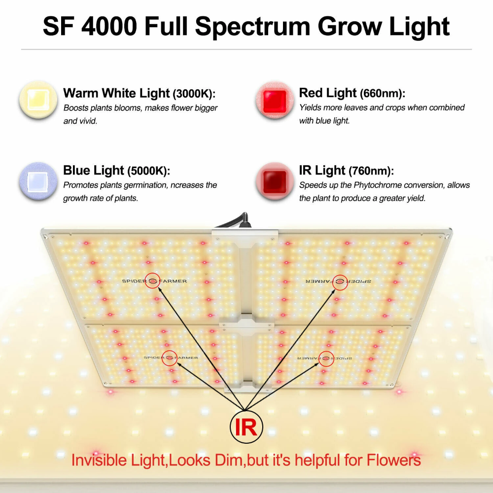 Spider Farmer Sf 4000 Led Grow Lights 1000w Hps Replace Hydroponics Indoor Plants Grow Preorder For Canada Ship Out In In 2020 Led Grow Lights Grow Lights Led Grow