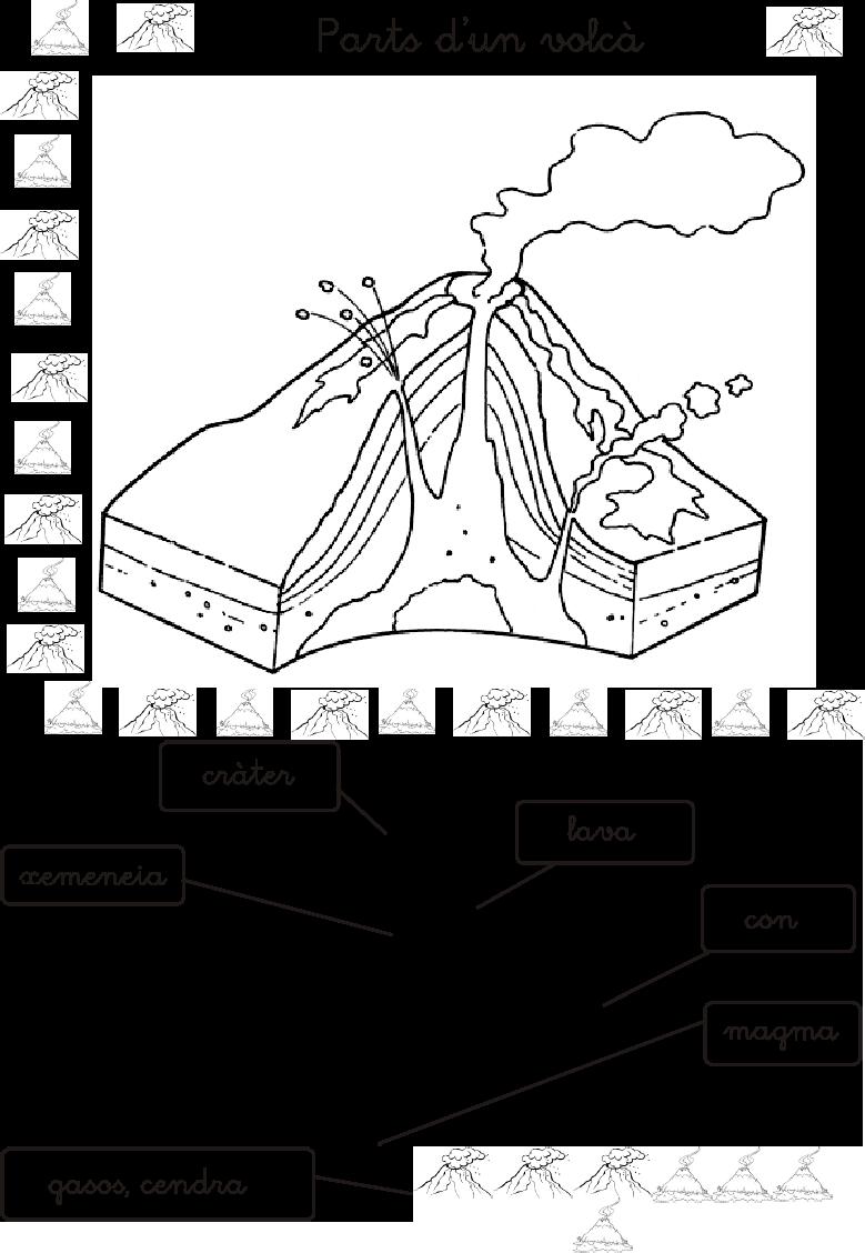 Integrar Con La Clase De Ciencias Los Volcanes Proyectos