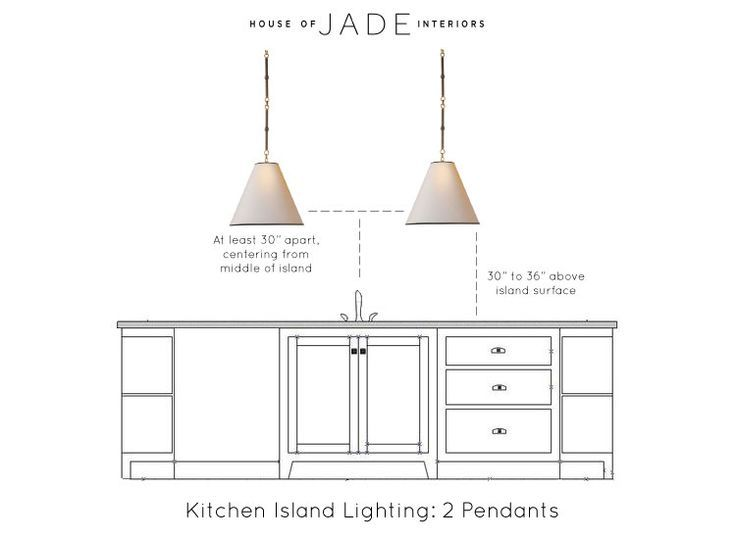 2 Pendant Rule Of Thumb Design Tips In 2019 Island Pendant