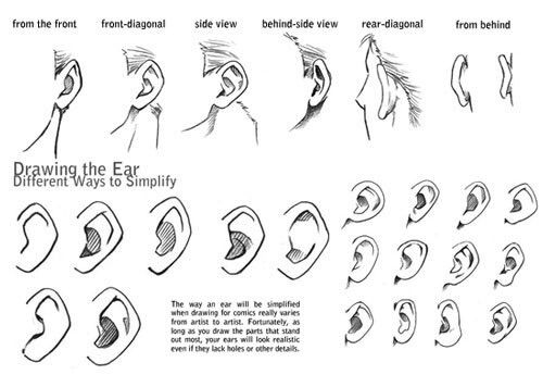 Image Via We Heart It Digital Draw Drawing Ear Reference References Traditional Drawing Tutorial Face Drawing Character Design References