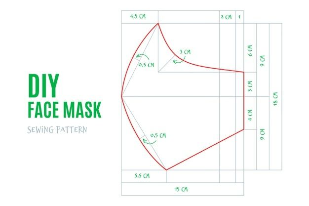 Photo of Download Face Mask Sewing Pattern for free