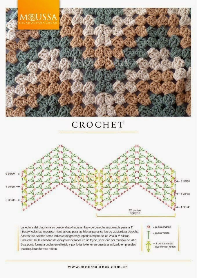 MES FAVORIS TRICOT-CROCHET: Tutos : 40 points vagues au crochet ...