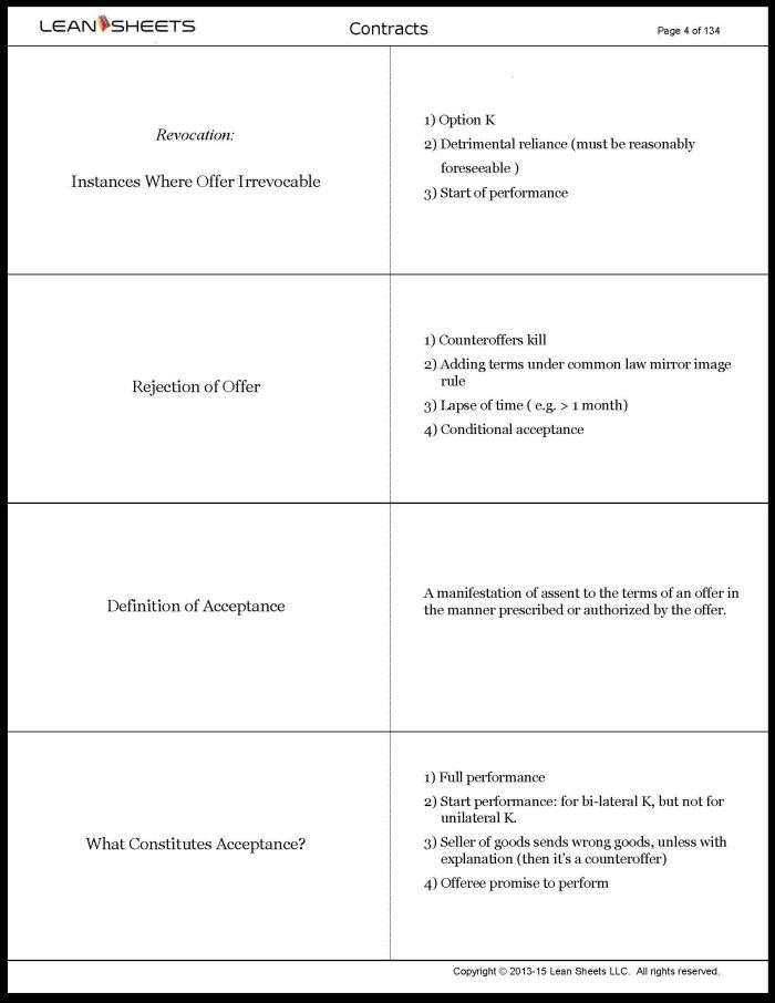 Mbe Flashcards Bar Exam Review Contracts Flashcards Bar Exam Studying Law Offer And Acceptance
