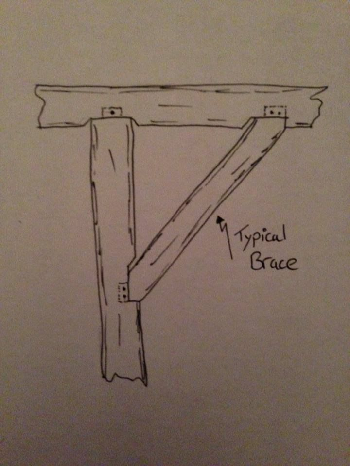 Roundwood timber wind brace | round wood timber framing | Pinterest ...