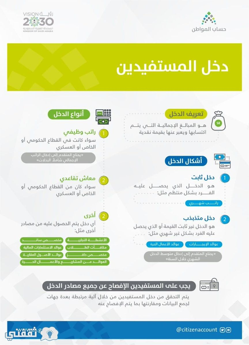 التسجيل في حساب المواطن عبر منصة موحدة ولرفع كفاءة الدعم الحكومي السعودي للمواطنين المستحقين له بشكل مباشر ستطلق الحكومة السعودية بدء من شهر Public Lga Map