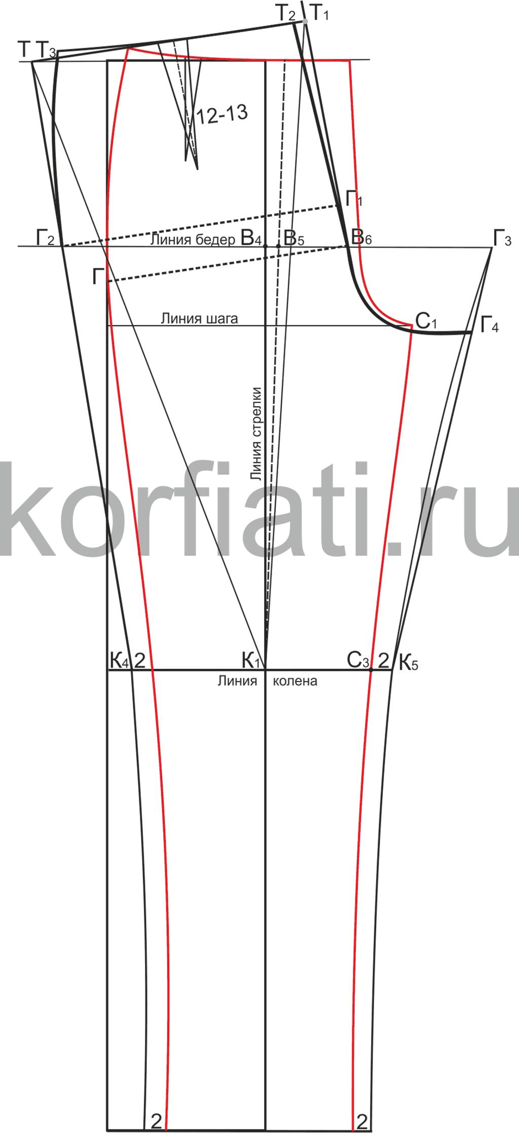 51fbc65bbd1dca2 Пошаговое построение выкройки женских брюк Корфиати | Брюки | Pants ...