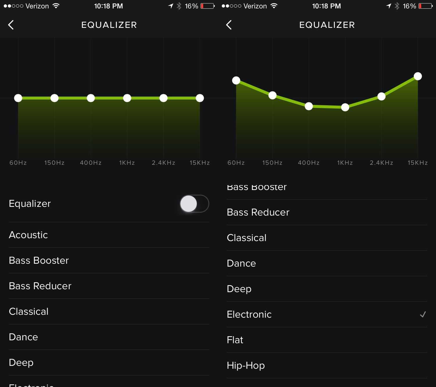 Official Spotify Web Player in 2020 Spotify, Spotify