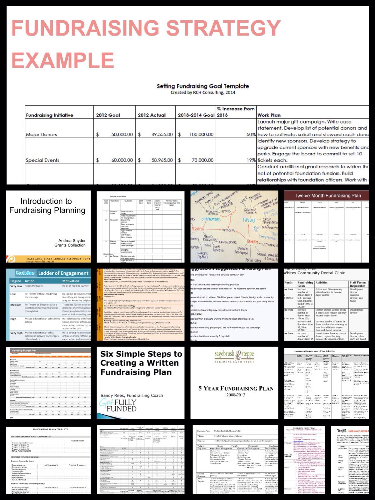 Fundraising Strategy Templates Fundraising Strategies How To Plan Business Plan Template Pdf Non profit development plan template