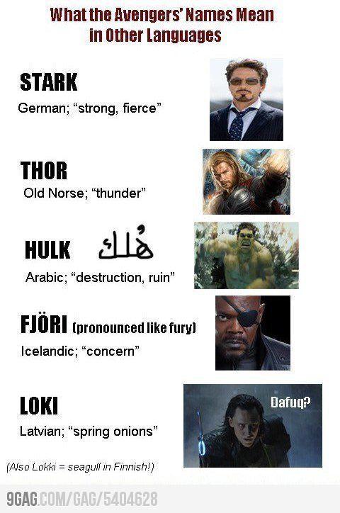 The Avengers names   humor   Marvel, Marvel avengers, Avengers