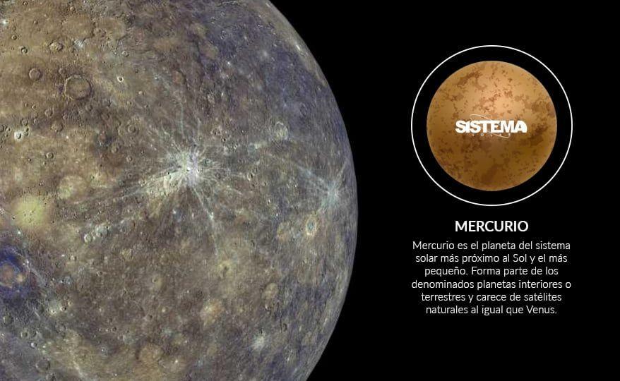 Planeta Mercurio Imagenes Resumen E Informacion Para Ninos Planetas Mercurio Planeta Mercurio Para Ninos