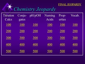 Chemistry JeopardyElectron Configurations Orbitals Quantum