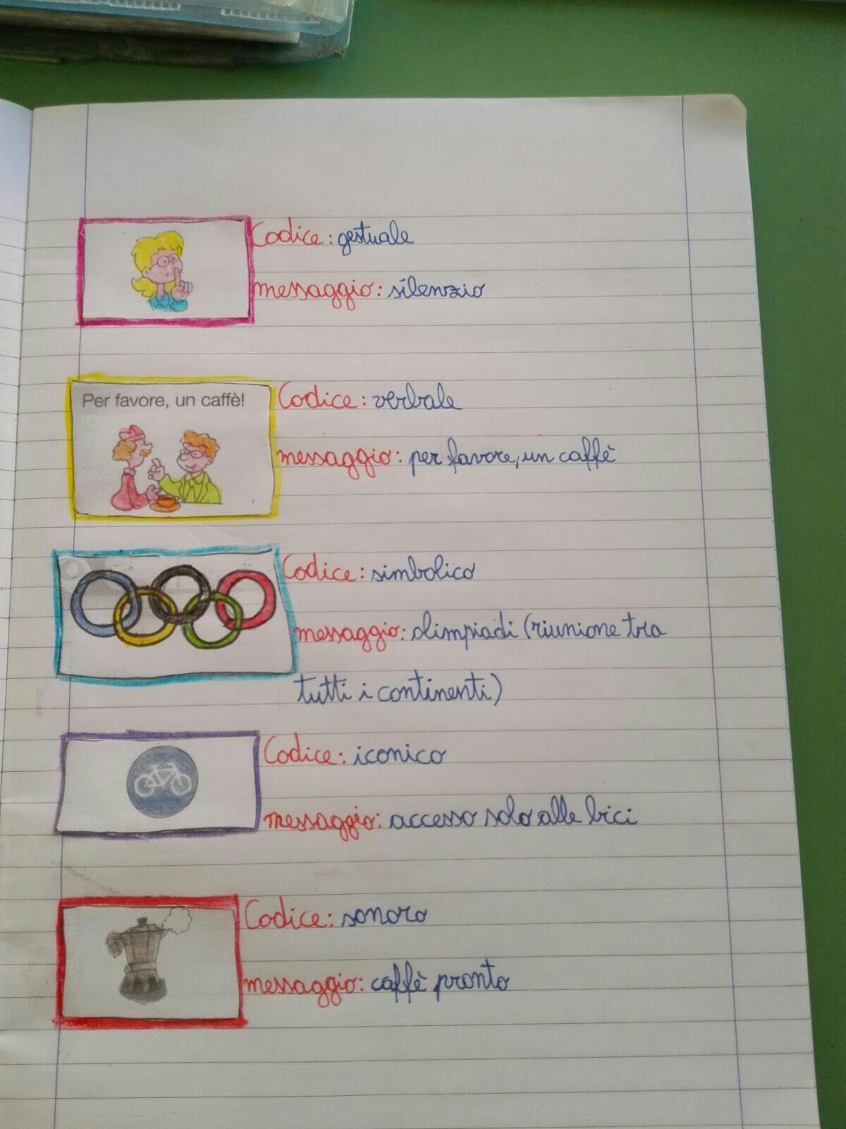 Pin Di Mimma D Angelo Su Italiano Grammatica Riunioni Grammatica Favori