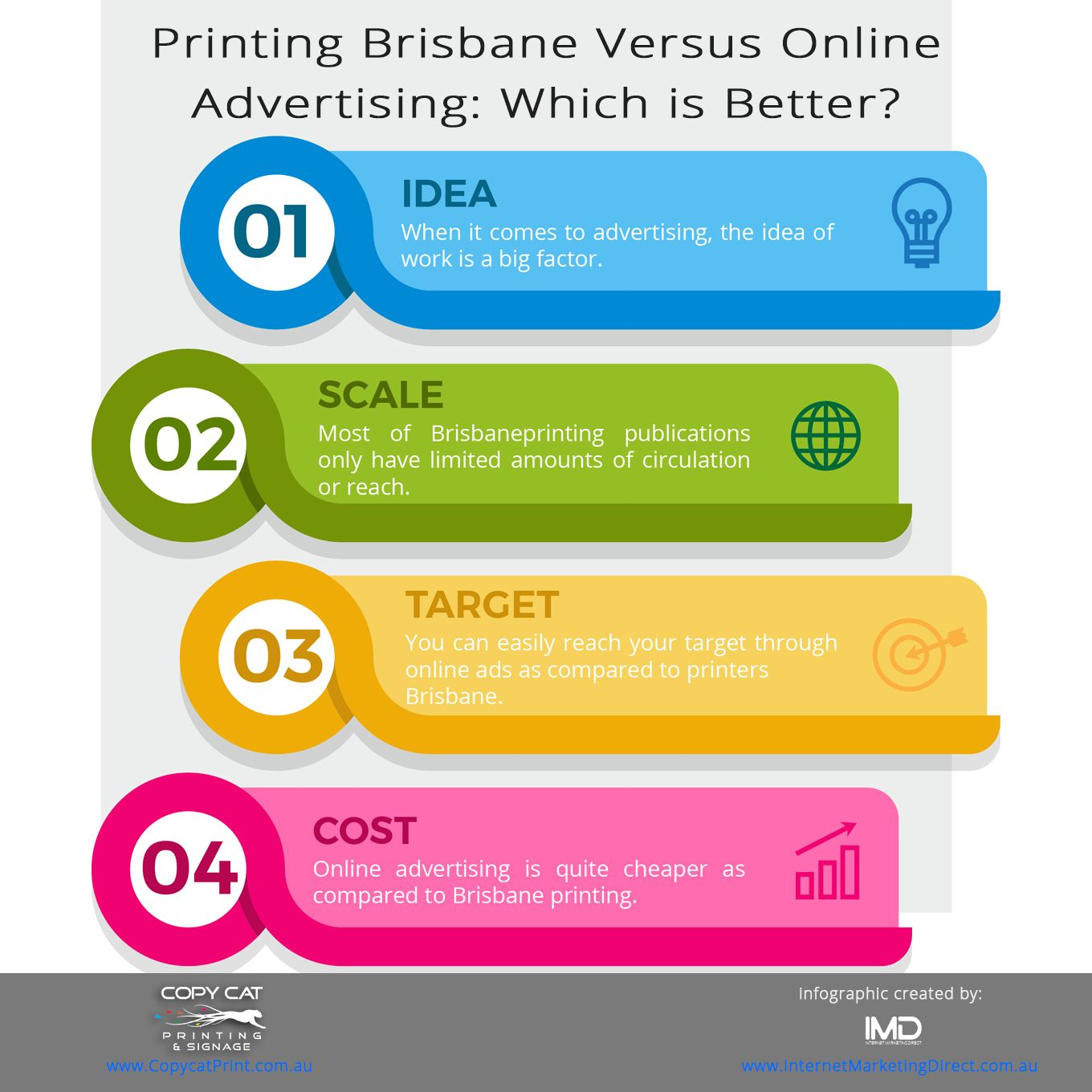 Copycat printing brisbane versus online advertising which is business cards reheart Gallery