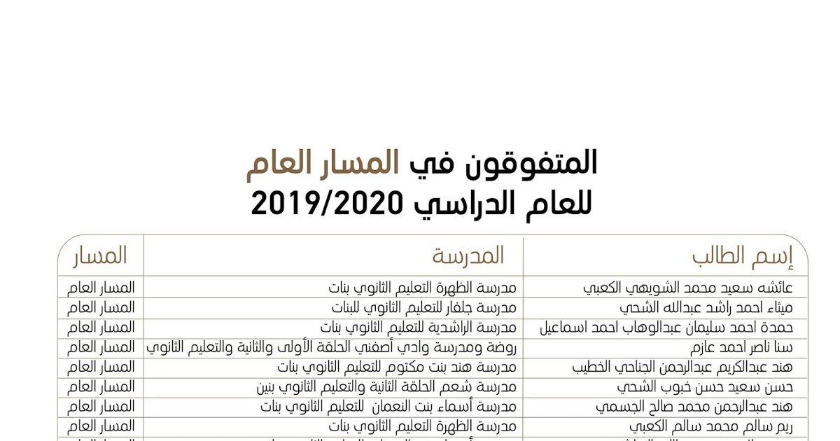 نتائج الثانوية العامة الإمارات المتفوقون في المسار العام 2019 2020 منهاج الإمارات Clio Boarding Pass Travel