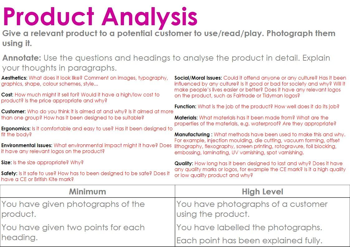 Criterion 1 Investigating The Design Context Product Analysis Analysis Teaching This Or That Questions
