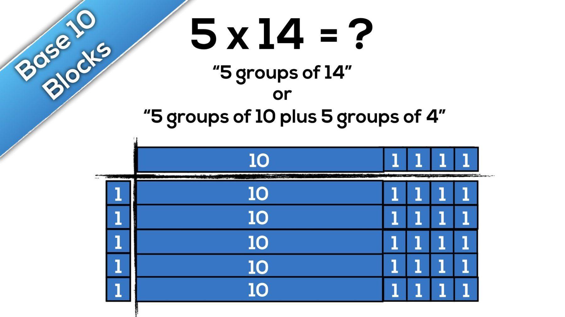 Progression Of Multiplication Arrays Area Models Amp The