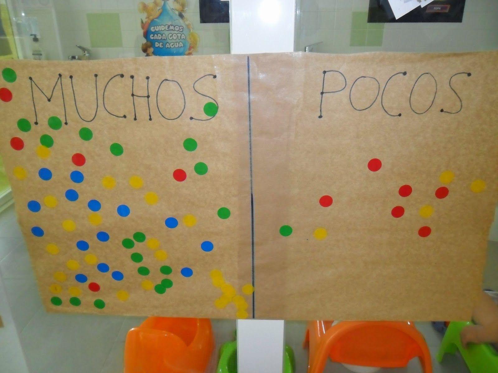 Materiales Para Educacion Infantil Mural Mucho Poco Matematicas Para Ninos Actividades Para Ninos Preescolar Actividades De Matematicas