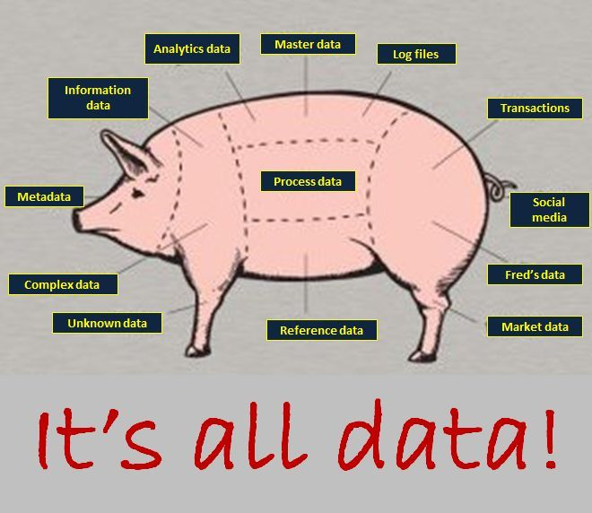 New Big Data Roles For   Martyn Jones  Linkedin  Data