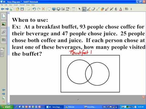 Venn Diagram Math Songs And Videos Pinterest Venn Diagrams