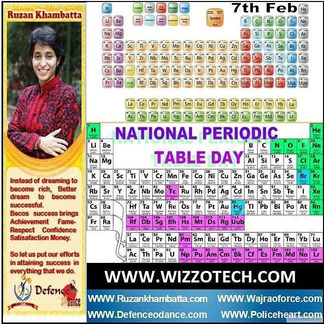 NATIONAL PERIODIC TABLE DAY National Periodic Table Day Is Celebrated  Annually On February 7. #