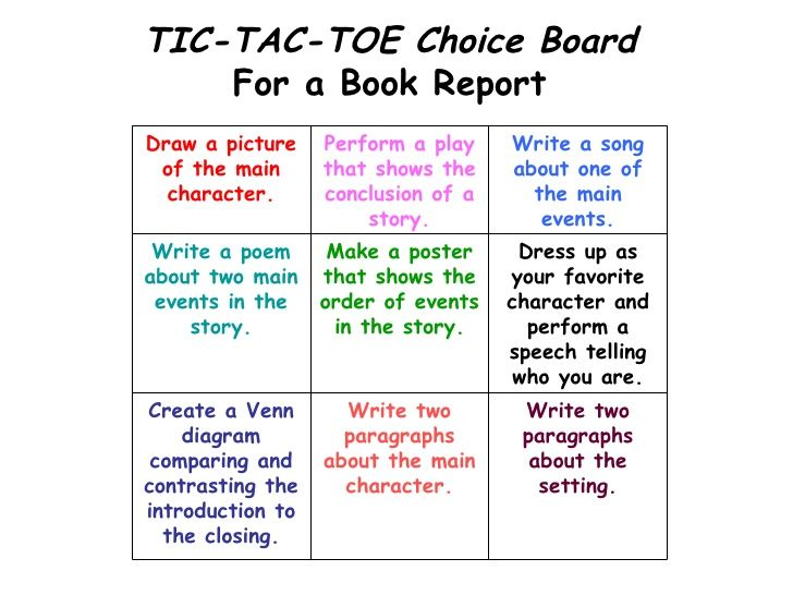 TIC-TAC-TOE Choice Board For a Book Report Draw a picture of the
