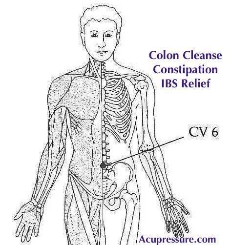 COLON CLEANSE, CONSTIPATION, IBS RELIEF: Use this potent