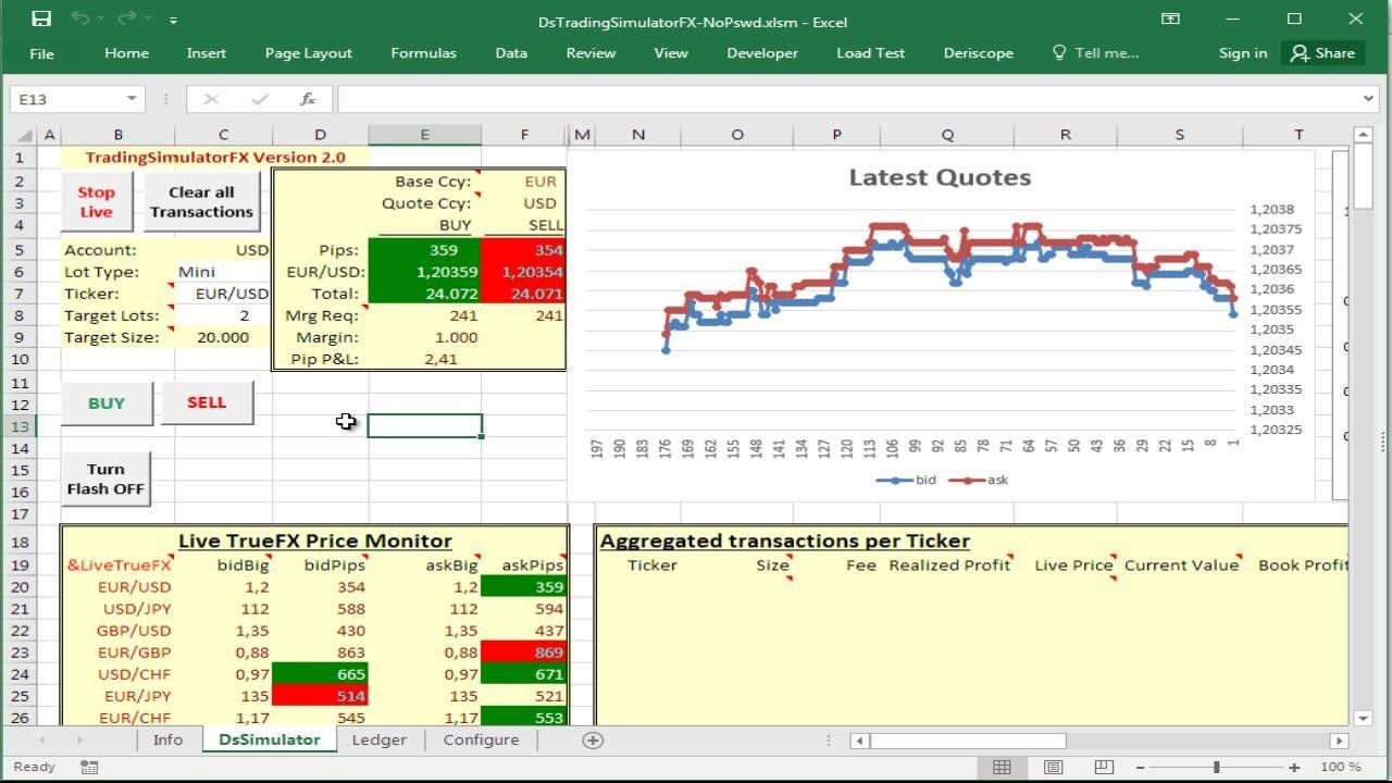 Excel Spreadsheet For Option Trading Spreadsheets Donated Us The Potential To Input Adapt A Option Trading Excel Spreadsheets Spreadsheet