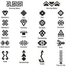 Image Result For Native American Tattoos And Meanings Tats
