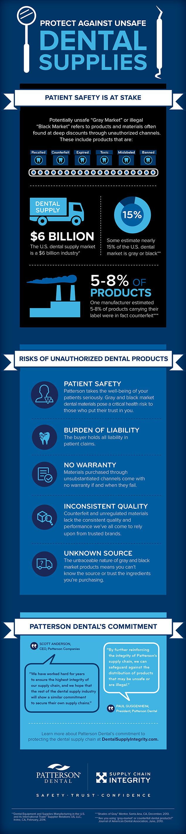 "Do you know what the dental ""gray market"" is? This infographic can explains what it is, and why it should matter to yoru dental practice."
