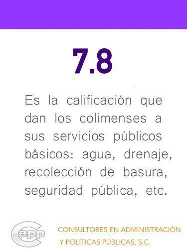 Calificación que los habitantes del estado de Colima otorgan a servicios públicos básicos.