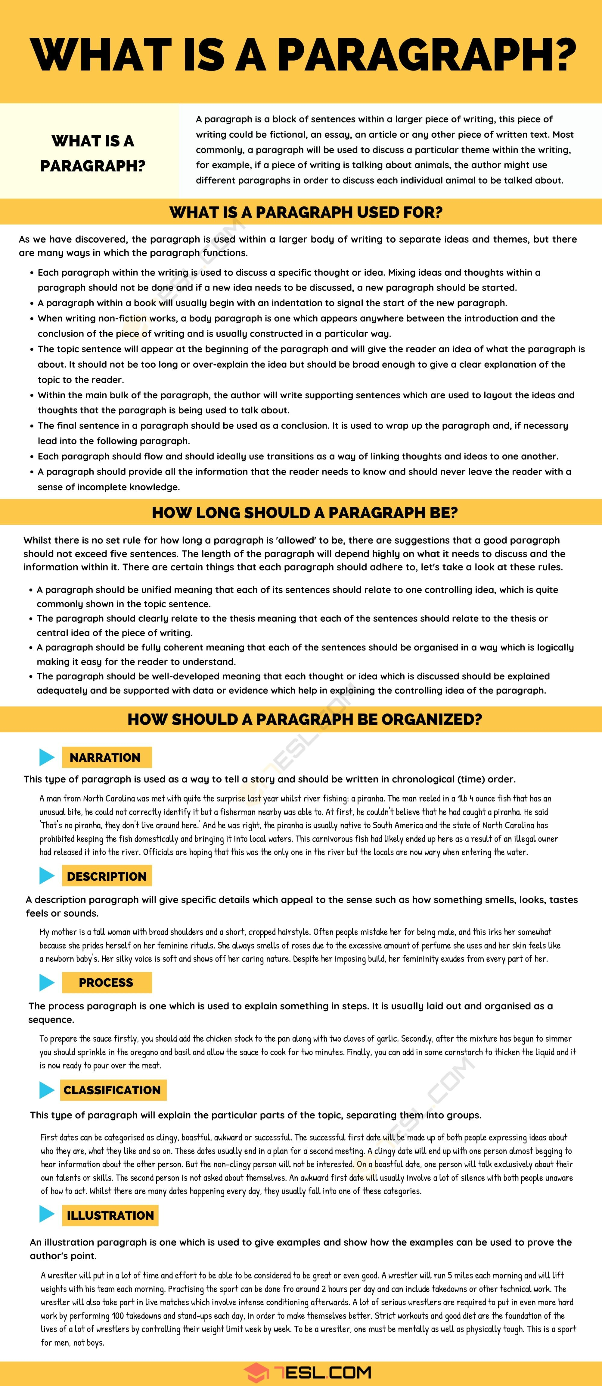 Paragraph Definition Structure And Useful Examples Of