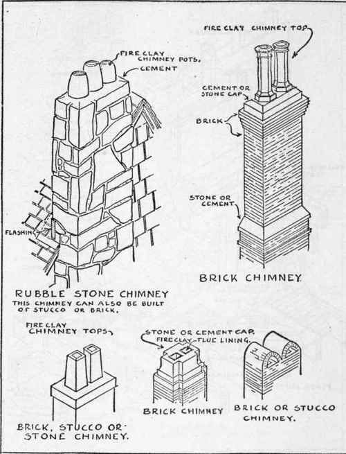 House Chimney Design principles of good construction practice . . .chimney detail   all
