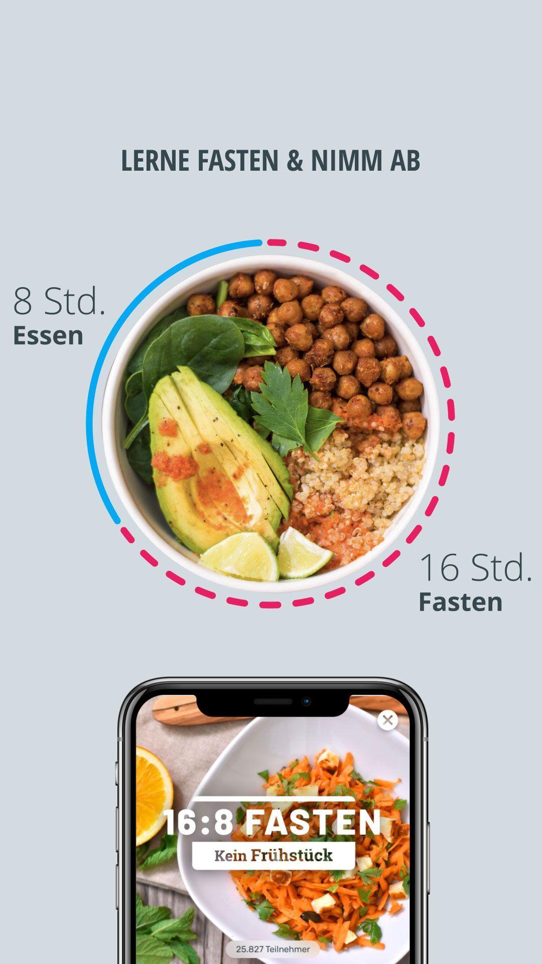 Stunden fasten 16 stunden 8 essen