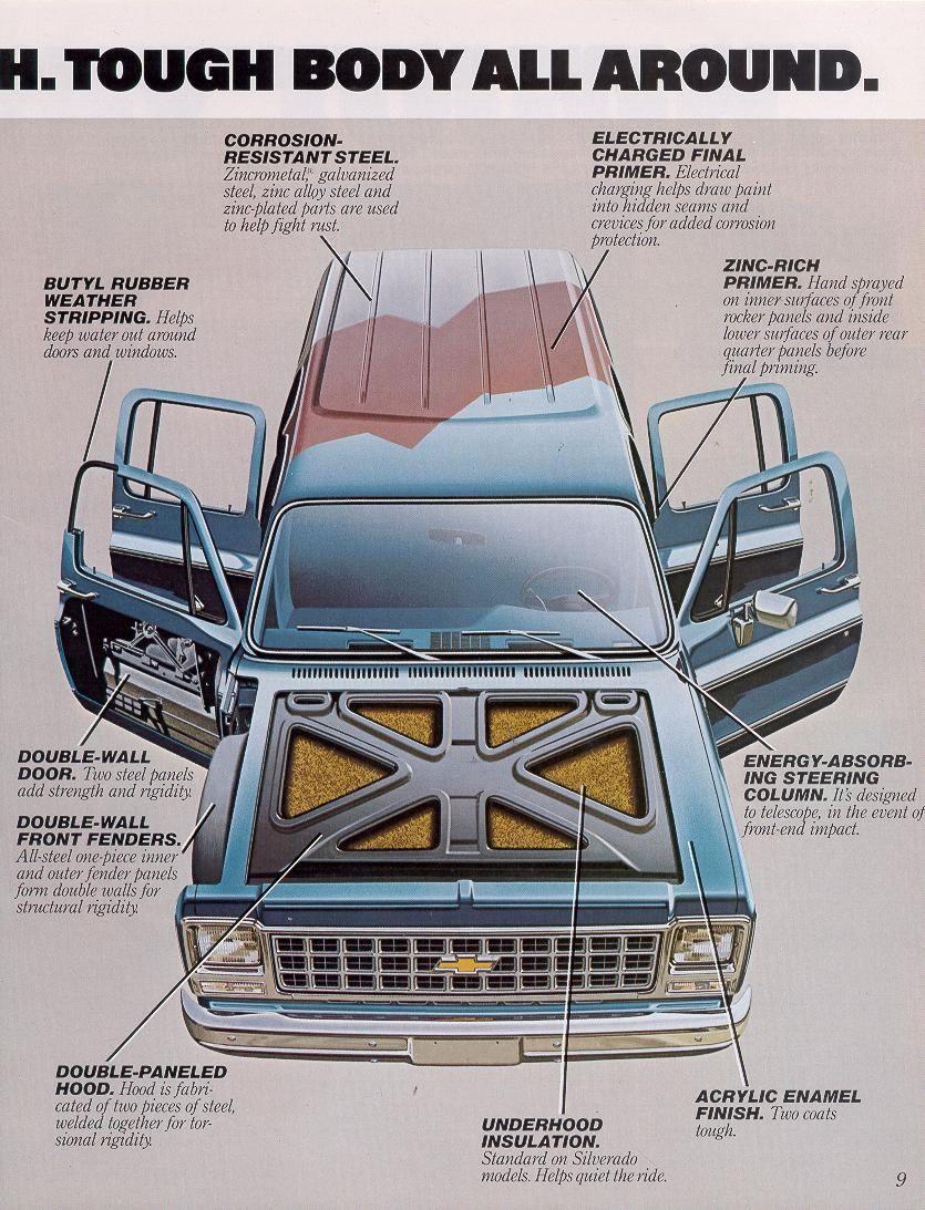 1980 Gmc Truck 1980 Chevrolet And Gmc Truck Brochures 1980 Chevy Suburban 09 Jpg Chevy Chevy Trucks Chevy Suburban